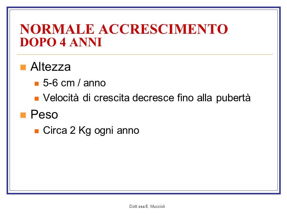Dott.ssa E. Muccioli NORMALE ACCRESCIMENTO DOPO 4 ANNI Altezza 5-6 cm / anno Velocità di crescita decresce fino alla pubertà Peso Circa 2 Kg ogni anno