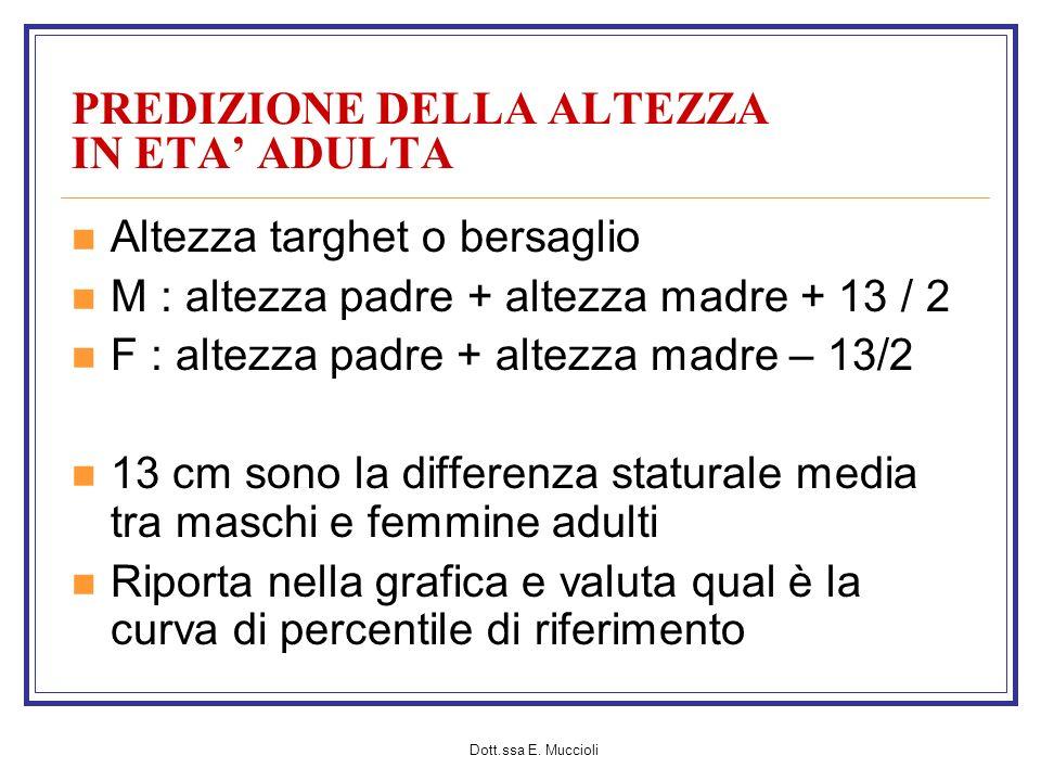 Dott.ssa E. Muccioli PREDIZIONE DELLA ALTEZZA IN ETA ADULTA Altezza targhet o bersaglio M : altezza padre + altezza madre + 13 / 2 F : altezza padre +