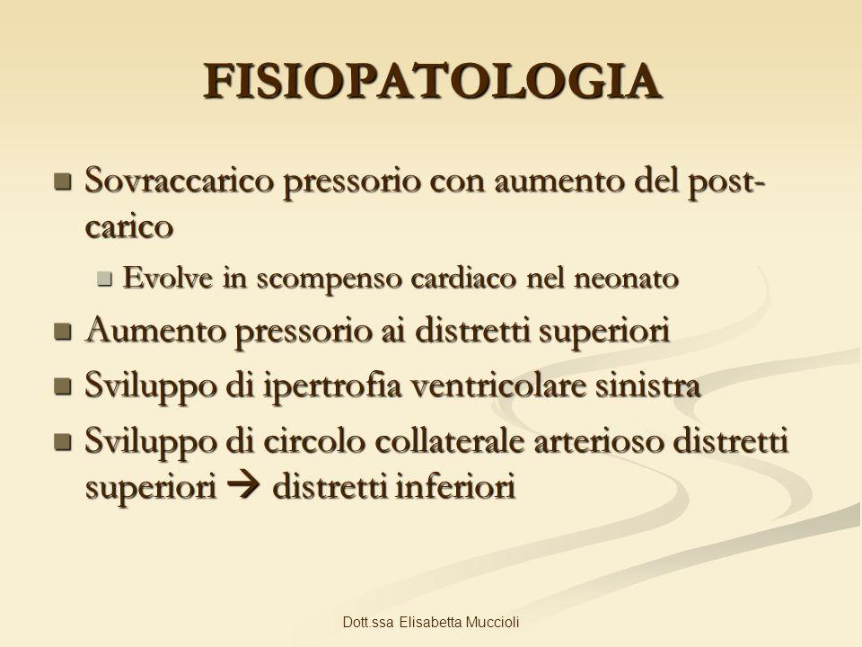 FISIOPATOLOGIA Sovraccarico pressorio con aumento del post- carico Sovraccarico pressorio con aumento del post- carico Evolve in scompenso cardiaco ne