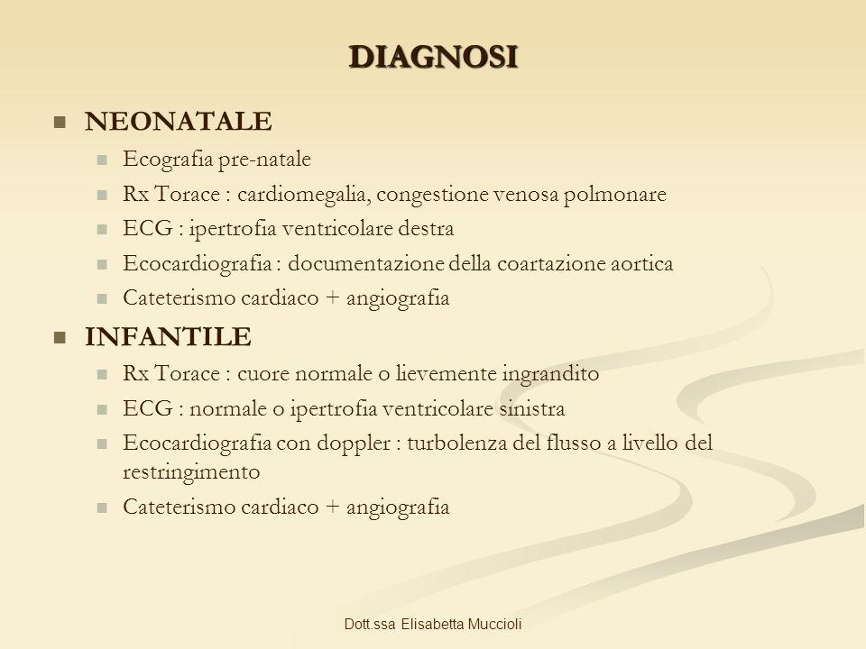 Dott.ssa Elisabetta Muccioli DIAGNOSI NEONATALE Ecografia pre-natale Rx Torace : cardiomegalia, congestione venosa polmonare ECG : ipertrofia ventrico