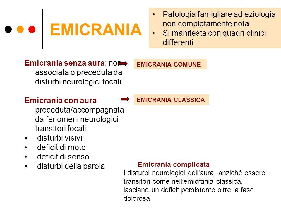 Dott.ssa Elisabetta Muccioli EMICRANIA Patologia famigliare ad eziologia non completamente nota Si manifesta con quadri clinici differenti Emicrania s