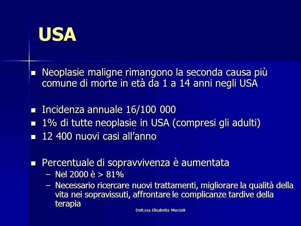 Dott.ssa Elisabetta Muccioli USA Neoplasie maligne rimangono la seconda causa più comune di morte in età da 1 a 14 anni negli USA Neoplasie maligne ri