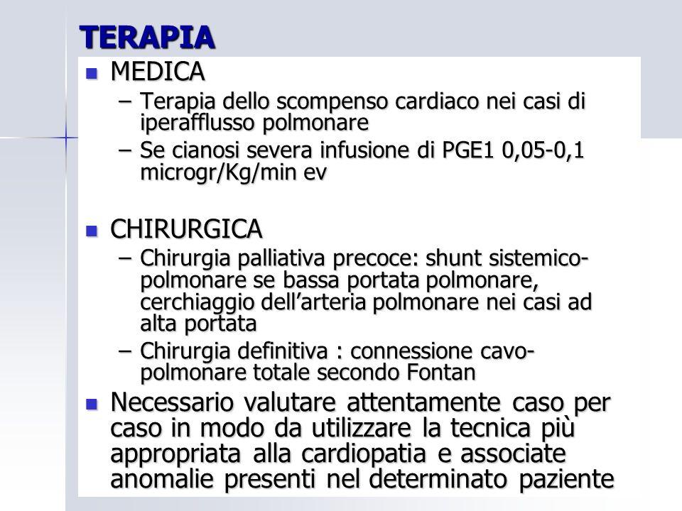 Dott.ssa Elisabetta MuccioliTERAPIA MEDICA MEDICA –Terapia dello scompenso cardiaco nei casi di iperafflusso polmonare –Se cianosi severa infusione di