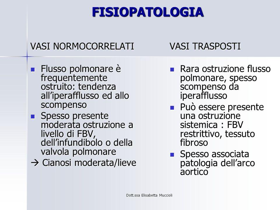 Dott.ssa Elisabetta MuccioliFISIOPATOLOGIA VASI NORMOCORRELATI Flusso polmonare è frequentemente ostruito: tendenza alliperafflusso ed allo scompenso