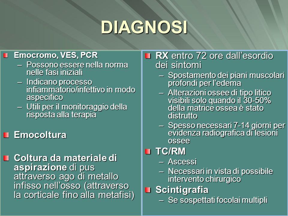 DIAGNOSI Emocromo, VES, PCR –Possono essere nella norma nelle fasi iniziali –Indicano processo infiammatorio/infettivo in modo aspecifico –Utili per i