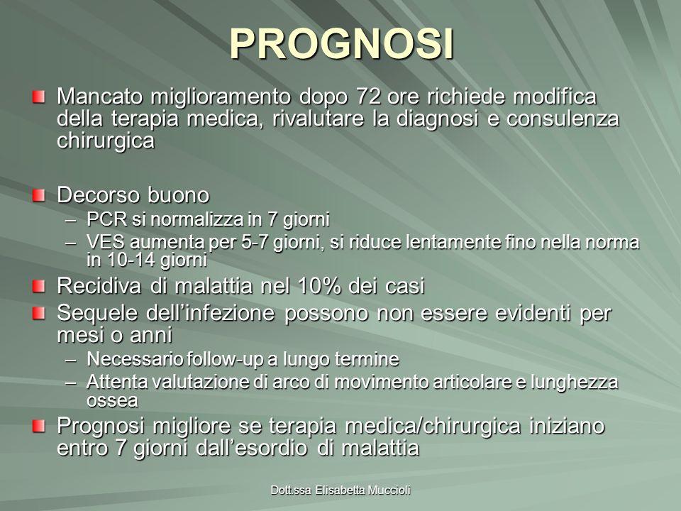 Dott.ssa Elisabetta MuccioliPROGNOSI Mancato miglioramento dopo 72 ore richiede modifica della terapia medica, rivalutare la diagnosi e consulenza chi