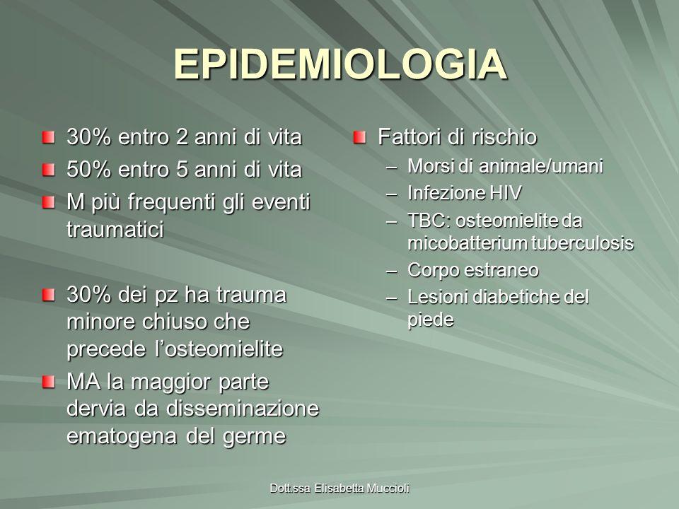 Dott.ssa Elisabetta Muccioli EPIDEMIOLOGIA 30% entro 2 anni di vita 50% entro 5 anni di vita M più frequenti gli eventi traumatici 30% dei pz ha traum