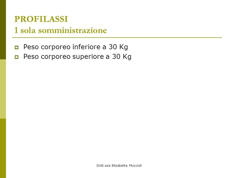 Dott.ssa Elisabetta Muccioli PROFILASSI 1 sola somministrazione Peso corporeo inferiore a 30 Kg Peso corporeo superiore a 30 Kg