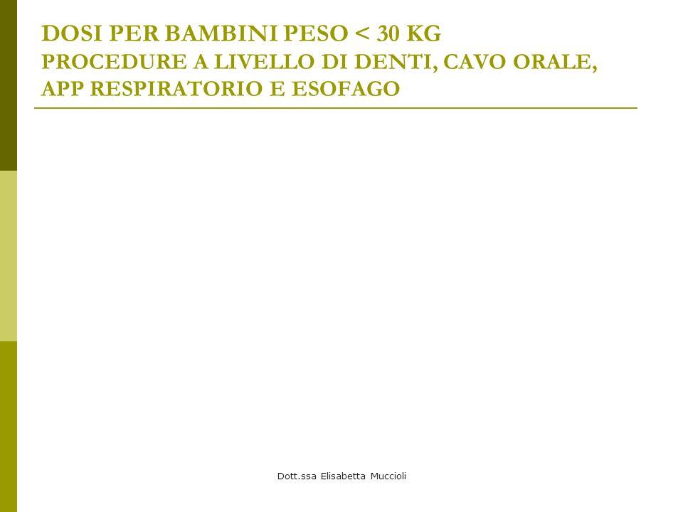 Dott.ssa Elisabetta Muccioli DOSI PER BAMBINI PESO < 30 KG PROCEDURE A LIVELLO DI DENTI, CAVO ORALE, APP RESPIRATORIO E ESOFAGO