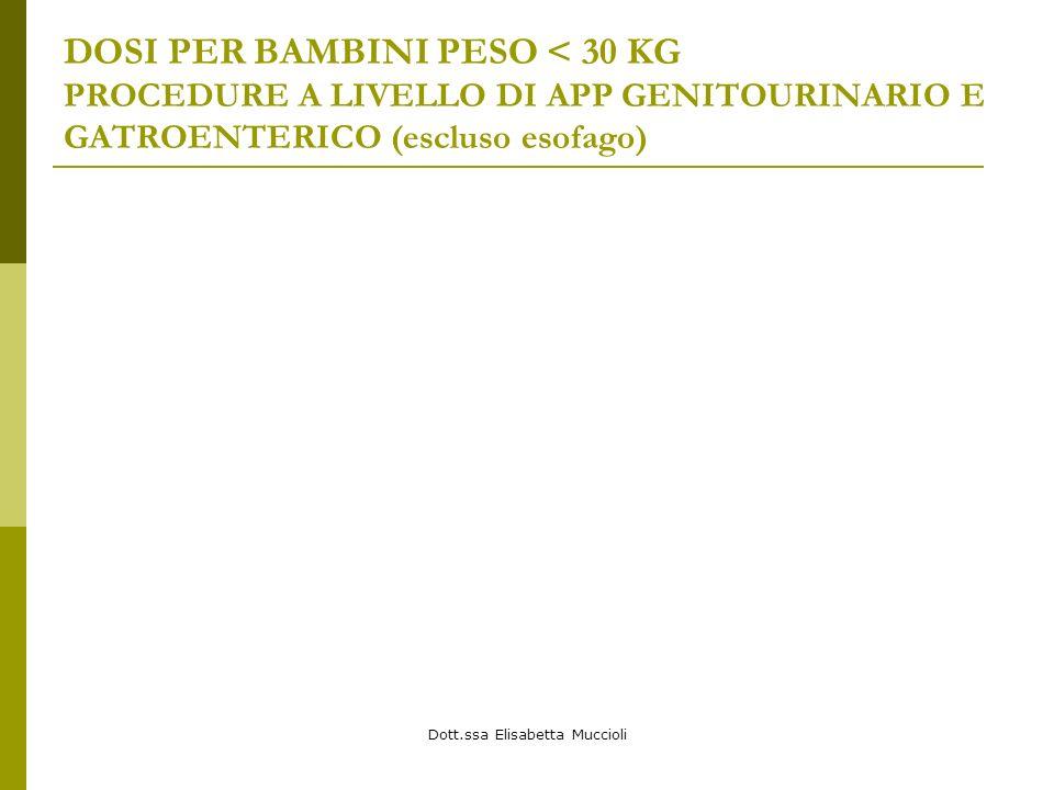 Dott.ssa Elisabetta Muccioli DOSI PER BAMBINI PESO < 30 KG PROCEDURE A LIVELLO DI APP GENITOURINARIO E GATROENTERICO (escluso esofago)