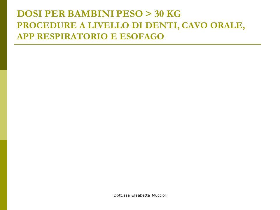 Dott.ssa Elisabetta Muccioli DOSI PER BAMBINI PESO > 30 KG PROCEDURE A LIVELLO DI DENTI, CAVO ORALE, APP RESPIRATORIO E ESOFAGO