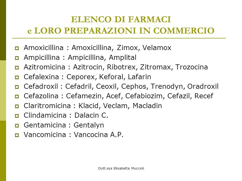 Dott.ssa Elisabetta Muccioli ELENCO DI FARMACI e LORO PREPARAZIONI IN COMMERCIO Amoxicillina : Amoxicillina, Zimox, Velamox Ampicillina : Ampicillina,