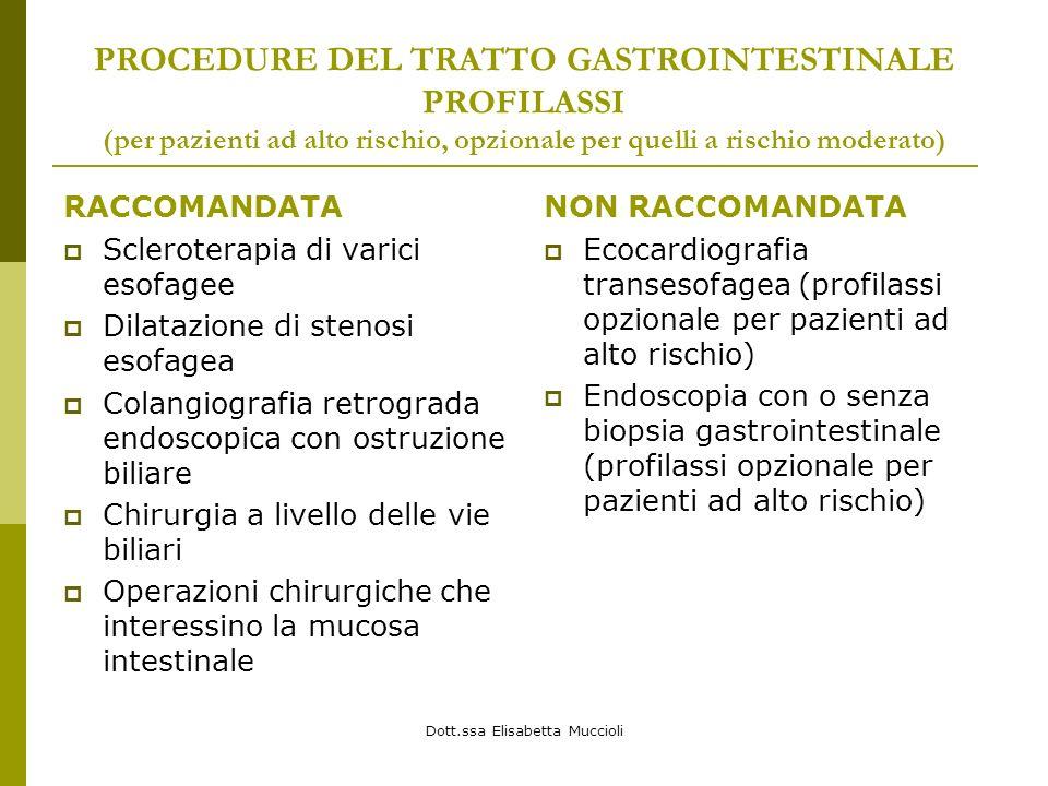 Dott.ssa Elisabetta Muccioli PROCEDURE DEL TRATTO GASTROINTESTINALE PROFILASSI (per pazienti ad alto rischio, opzionale per quelli a rischio moderato)