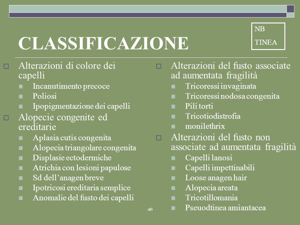 Dott.ssa Elisabetta Muccioli CLASSIFICAZIONE Alterazioni di colore dei capelli Incanutimento precoce Poliosi Ipopigmentazione dei capelli Alopecie con