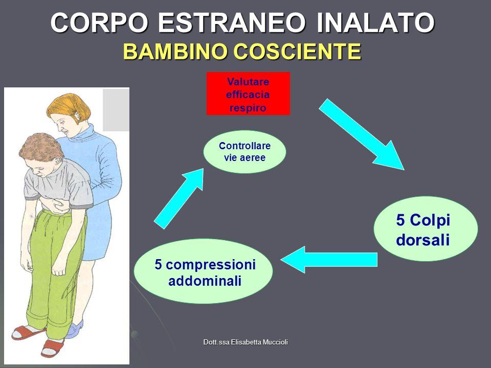 Dott.ssa Elisabetta Muccioli Valutare efficacia respiro 5 Colpi dorsali 5 compressioni addominali Controllare vie aeree CORPO ESTRANEO INALATO BAMBINO