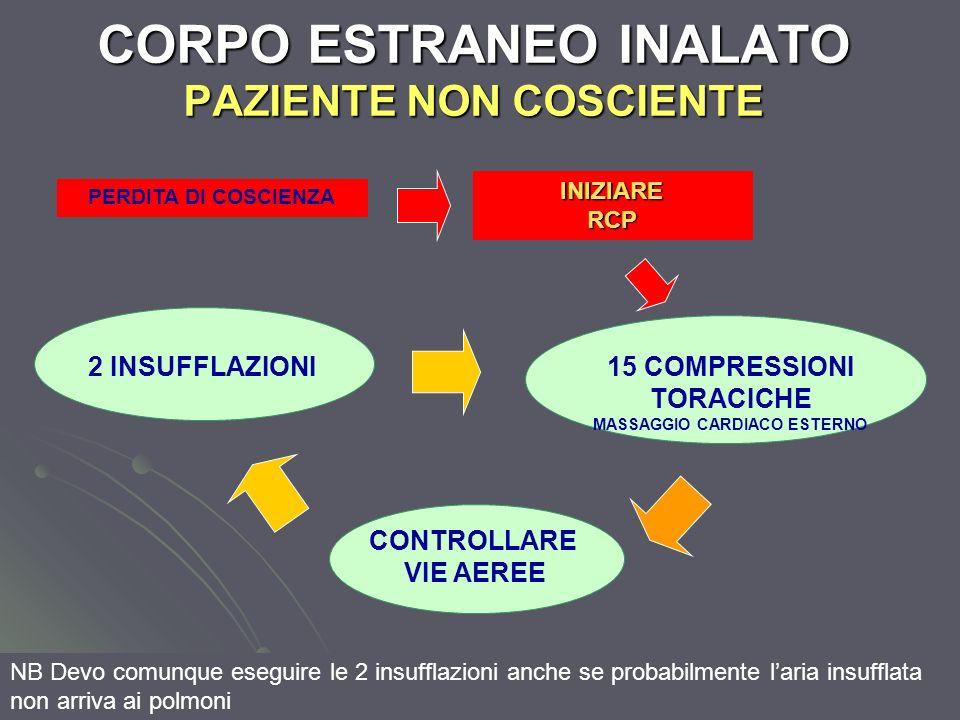 Dott.ssa Elisabetta Muccioli PERDITA DI COSCIENZA INIZIARE RCP 15 COMPRESSIONI TORACICHE MASSAGGIO CARDIACO ESTERNO CONTROLLARE VIE AEREE 2 INSUFFLAZI