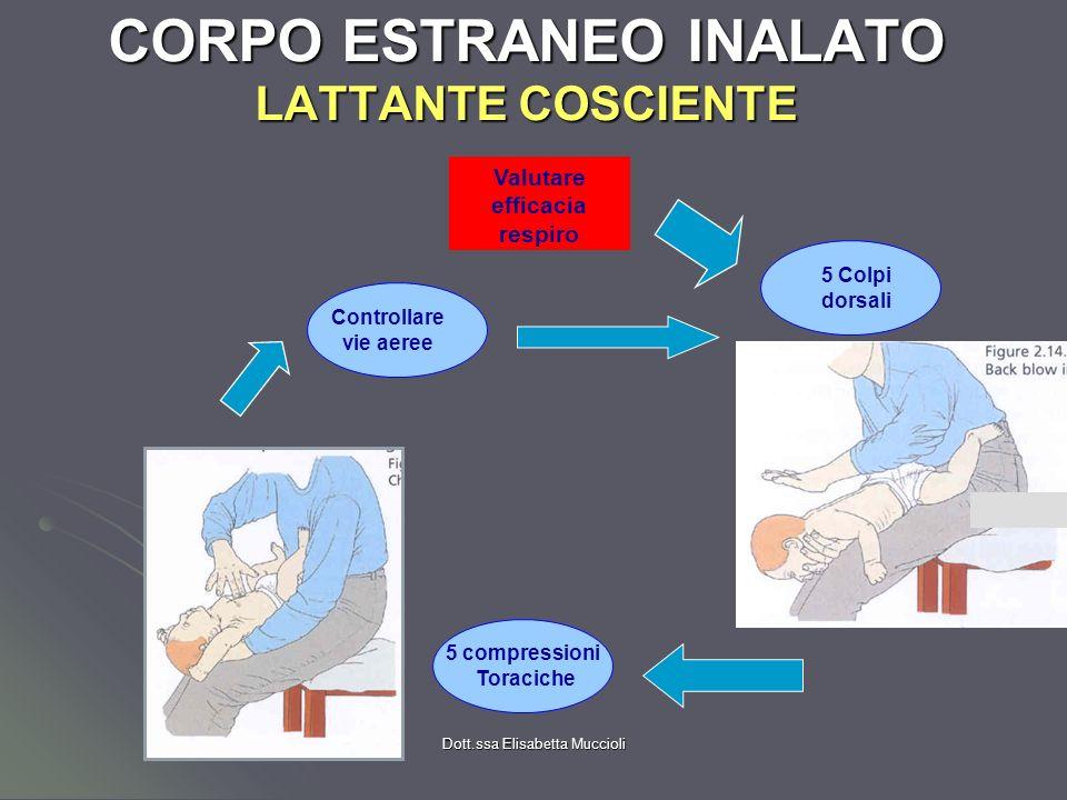 Dott.ssa Elisabetta Muccioli CORPO ESTRANEO INALATO LATTANTE COSCIENTE Valutare efficacia respiro 5 Colpi dorsali 5 compressioni Toraciche Controllare