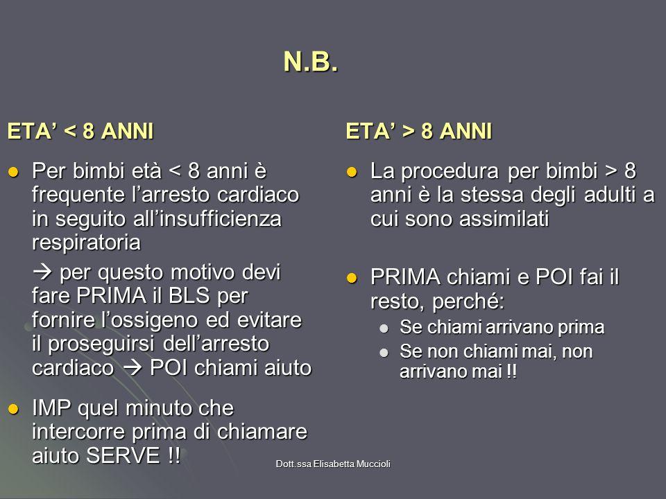 Dott.ssa Elisabetta Muccioli N.B. ETA < 8 ANNI Per bimbi età < 8 anni è frequente larresto cardiaco in seguito allinsufficienza respiratoria Per bimbi