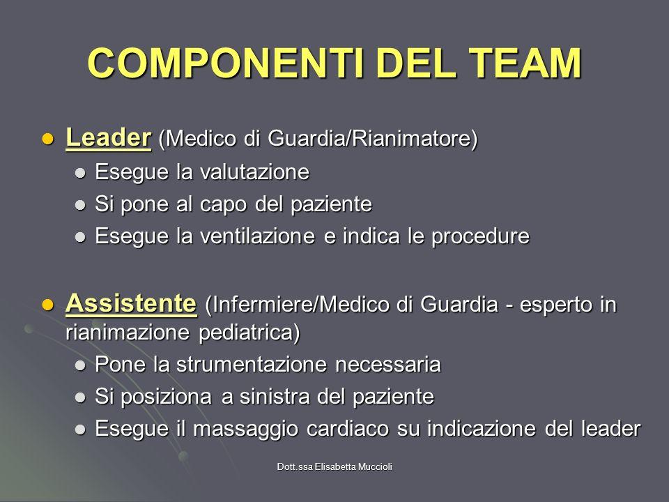 Dott.ssa Elisabetta Muccioli COMPONENTI DEL TEAM Leader (Medico di Guardia/Rianimatore) Leader (Medico di Guardia/Rianimatore) Esegue la valutazione E