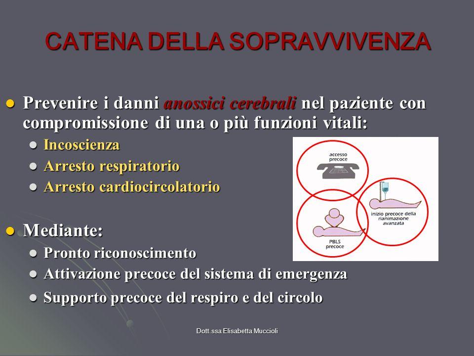 Dott.ssa Elisabetta Muccioli CATENA DELLA SOPRAVVIVENZA Prevenire i danni anossici cerebrali nel paziente con compromissione di una o più funzioni vit