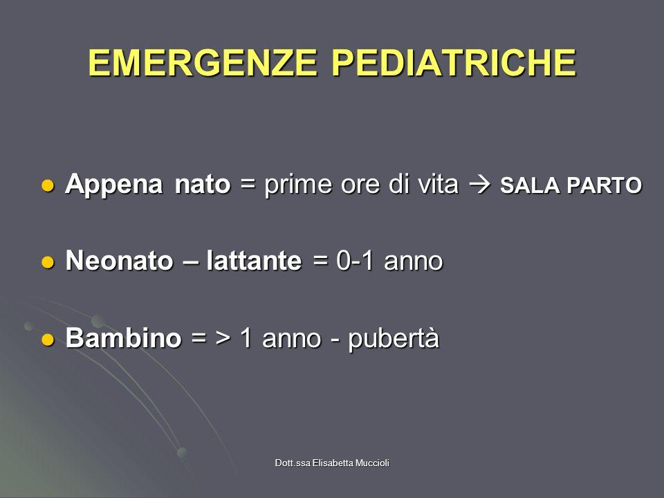 Dott.ssa Elisabetta Muccioli EMERGENZE PEDIATRICHE Appena nato = prime ore di vita SALA PARTO Appena nato = prime ore di vita SALA PARTO Neonato – lat