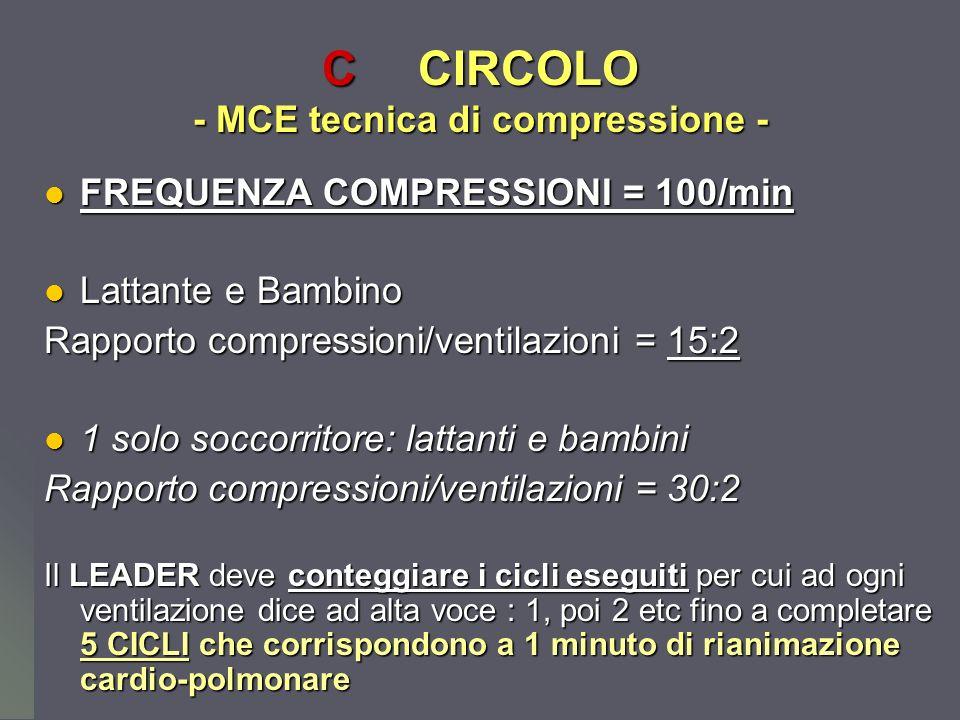 Dott.ssa Elisabetta Muccioli CCIRCOLO - MCE tecnica di compressione - FREQUENZA COMPRESSIONI = 100/min FREQUENZA COMPRESSIONI = 100/min Lattante e Bam