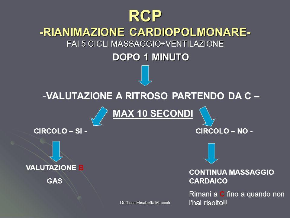 Dott.ssa Elisabetta Muccioli RCP -RIANIMAZIONE CARDIOPOLMONARE- FAI 5 CICLI MASSAGGIO+VENTILAZIONE DOPO 1 MINUTO -VALUTAZIONE A RITROSO PARTENDO DA C