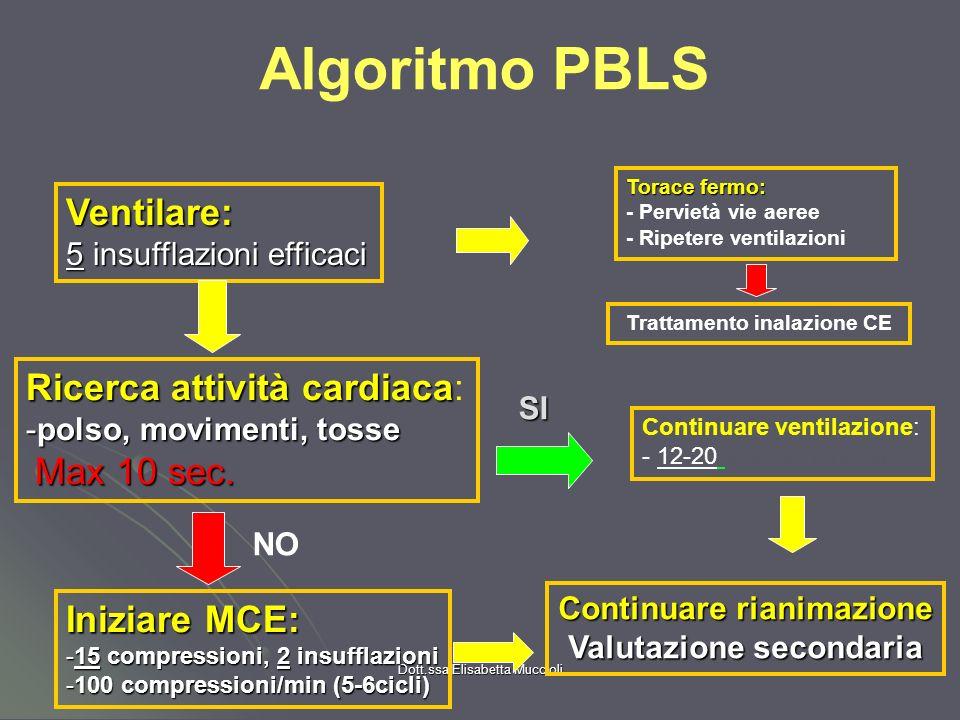 Dott.ssa Elisabetta Muccioli Algoritmo PBLS Ventilare: 5 insufflazioni efficaci Torace fermo: - Pervietà vie aeree - Ripetere ventilazioni Trattamento