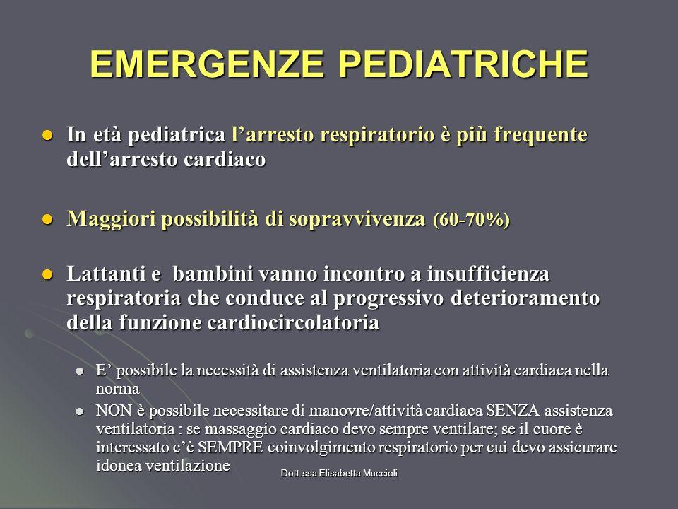 Dott.ssa Elisabetta Muccioli In età pediatrica larresto respiratorio è più frequente dellarresto cardiaco In età pediatrica larresto respiratorio è pi