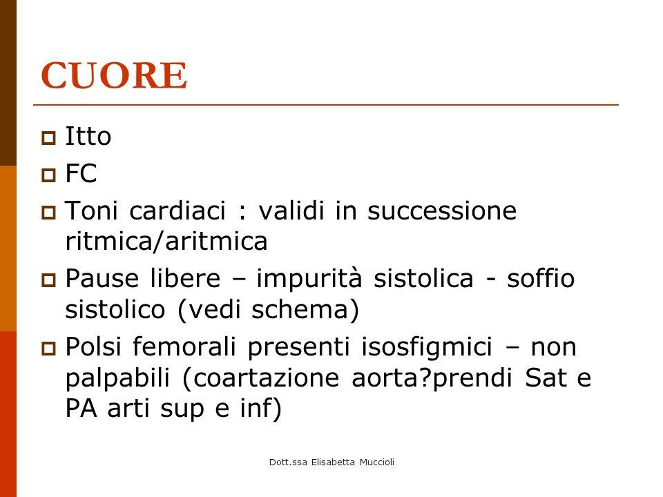 Dott.ssa Elisabetta Muccioli CUORE Itto FC Toni cardiaci : validi in successione ritmica/aritmica Pause libere – impurità sistolica - soffio sistolico