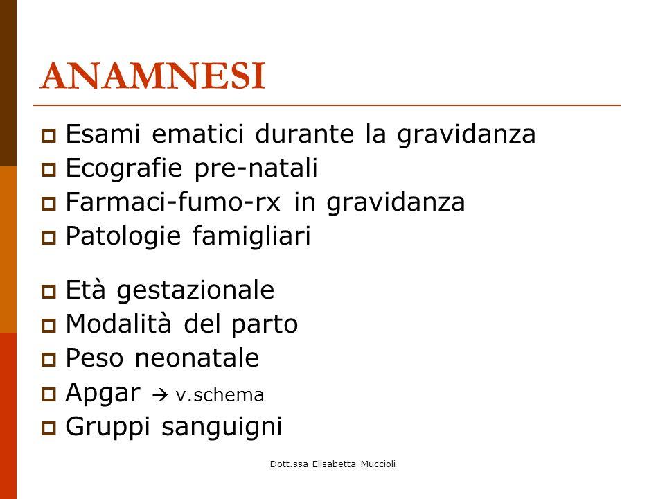 Dott.ssa Elisabetta Muccioli ANAMNESI Esami ematici durante la gravidanza Ecografie pre-natali Farmaci-fumo-rx in gravidanza Patologie famigliari Età