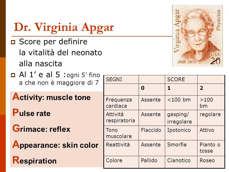 Dott.ssa Elisabetta Muccioli Dr. Virginia Apgar Score per definire la vitalità del neonato alla nascita Al 1 e al 5 : ogni 5 fino a che non è maggiore