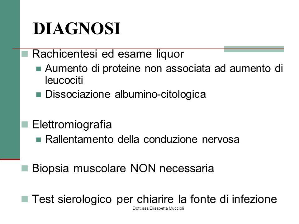 Dott.ssa Elisabetta Muccioli DIAGNOSI Rachicentesi ed esame liquor Aumento di proteine non associata ad aumento di leucociti Dissociazione albumino-citologica Elettromiografia Rallentamento della conduzione nervosa Biopsia muscolare NON necessaria Test sierologico per chiarire la fonte di infezione