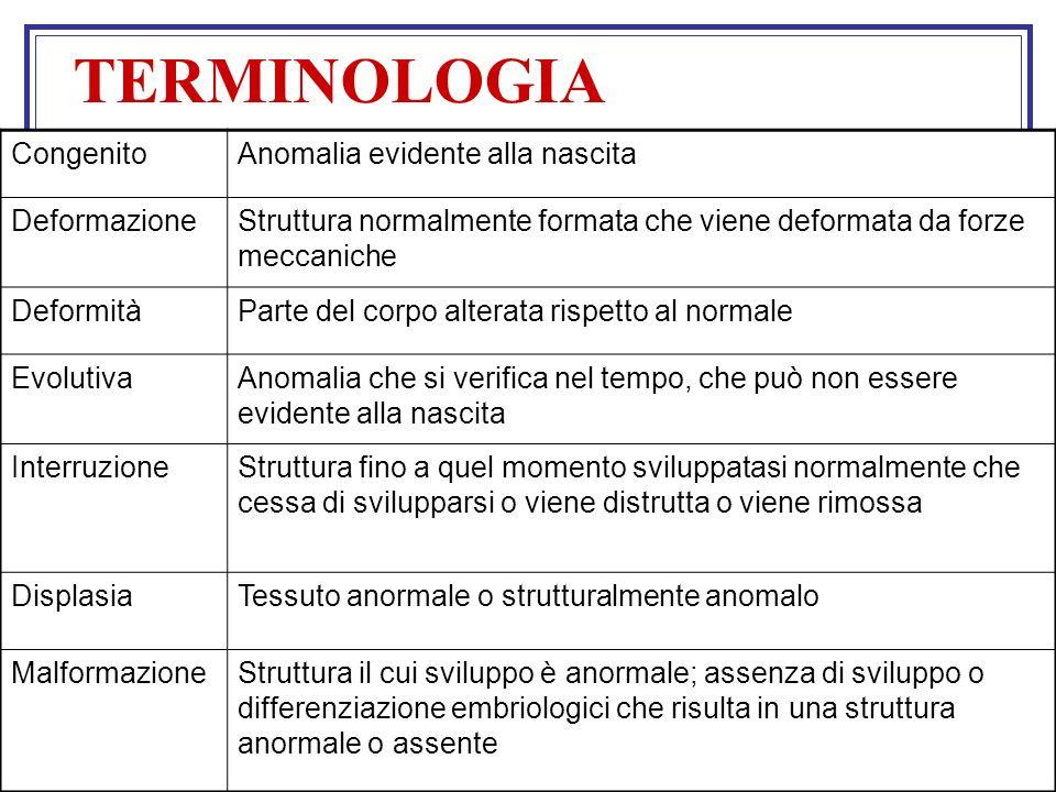 Dott.ssa Elisabetta Muccioli TERMINOLOGIA CongenitoAnomalia evidente alla nascita DeformazioneStruttura normalmente formata che viene deformata da for