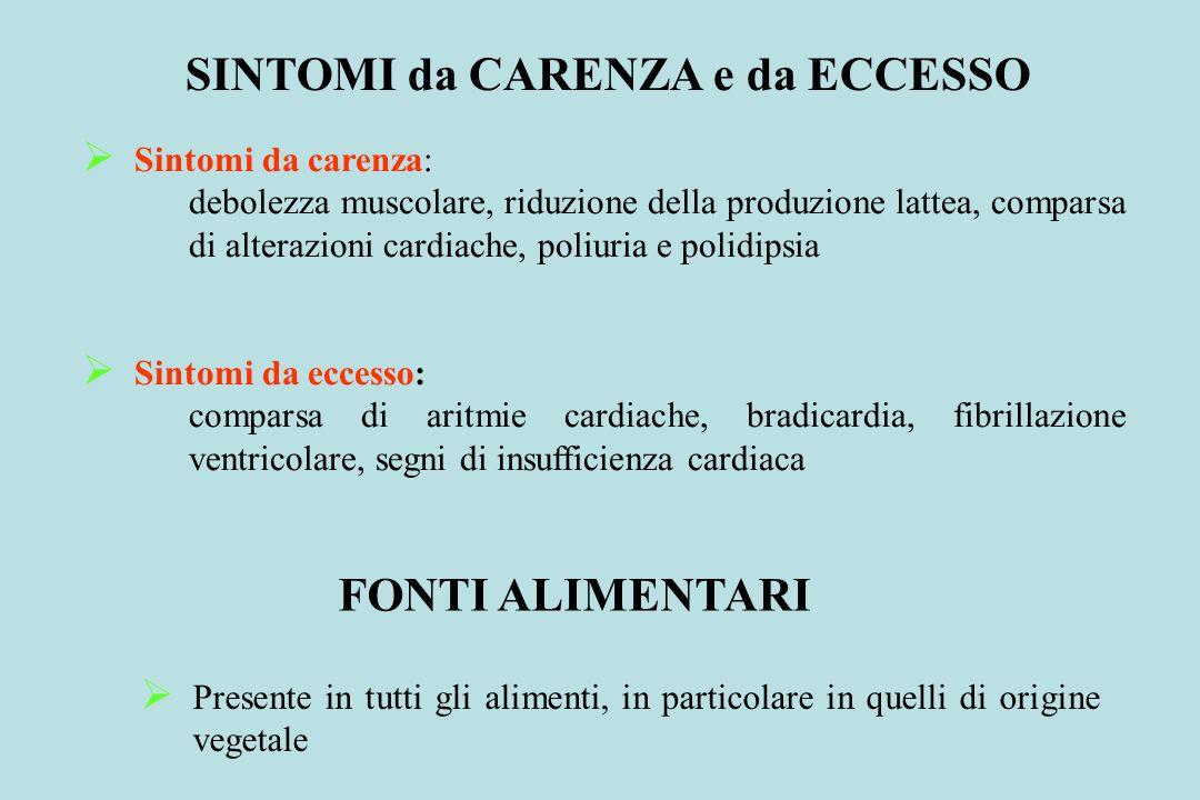 SINTOMI da CARENZA e da ECCESSO Sintomi da carenza: debolezza muscolare, riduzione della produzione lattea, comparsa di alterazioni cardiache, poliuri