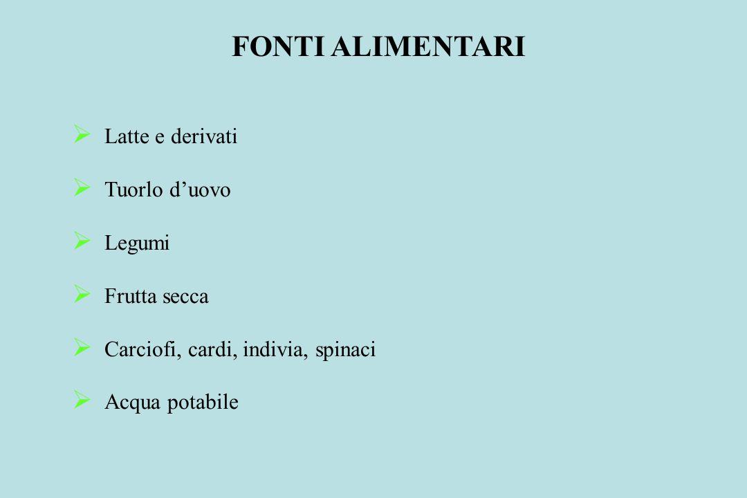 FONTI ALIMENTARI Latte e derivati Tuorlo duovo Legumi Frutta secca Carciofi, cardi, indivia, spinaci Acqua potabile