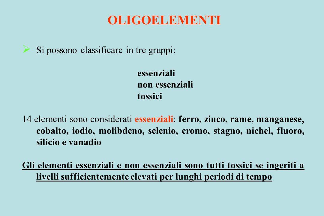 OLIGOELEMENTI Si possono classificare in tre gruppi: essenziali non essenziali tossici 14 elementi sono considerati essenziali: ferro, zinco, rame, ma