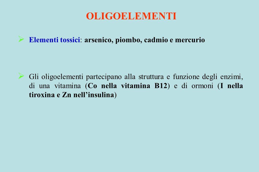 Elementi tossici: arsenico, piombo, cadmio e mercurio Gli oligoelementi partecipano alla struttura e funzione degli enzimi, di una vitamina (Co nella
