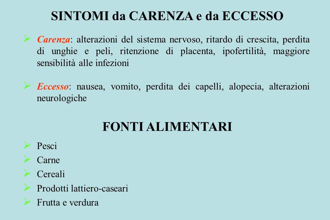 SINTOMI da CARENZA e da ECCESSO Carenza: alterazioni del sistema nervoso, ritardo di crescita, perdita di unghie e peli, ritenzione di placenta, ipofe