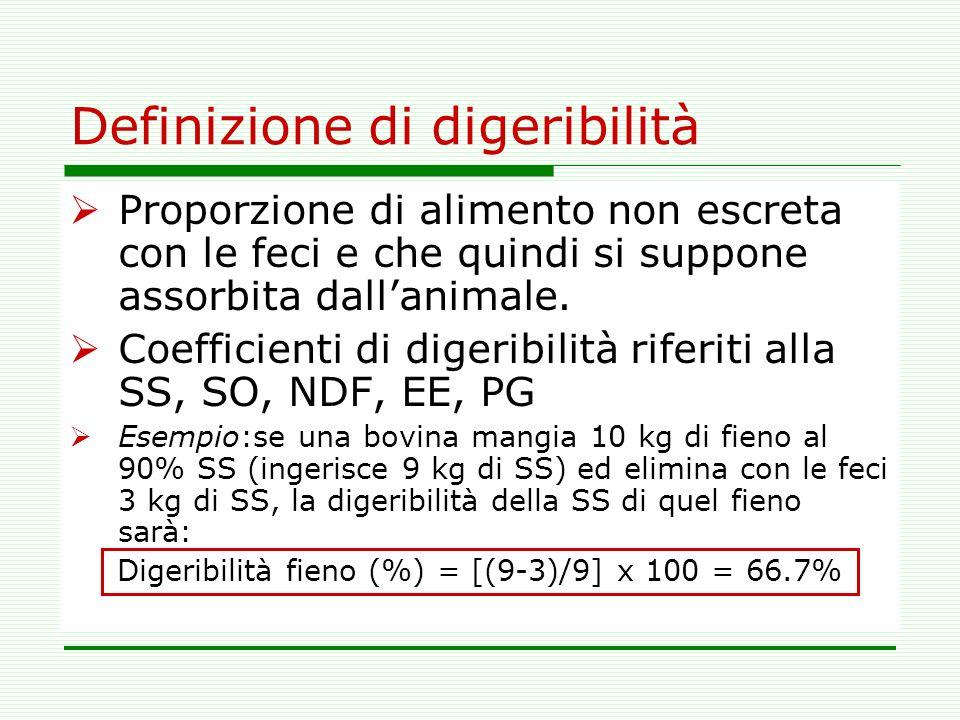 Definizione di digeribilità Proporzione di alimento non escreta con le feci e che quindi si suppone assorbita dallanimale. Coefficienti di digeribilit