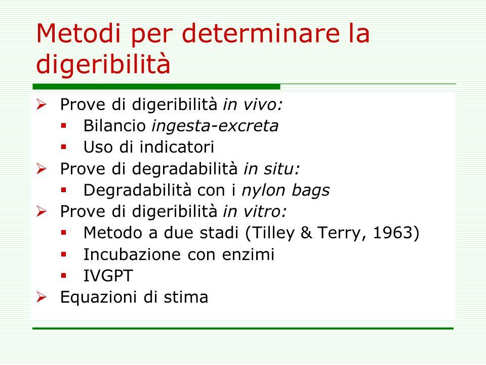 Metodi per determinare la digeribilità Prove di digeribilità in vivo: Bilancio ingesta-excreta Uso di indicatori Prove di degradabilità in situ: Degra