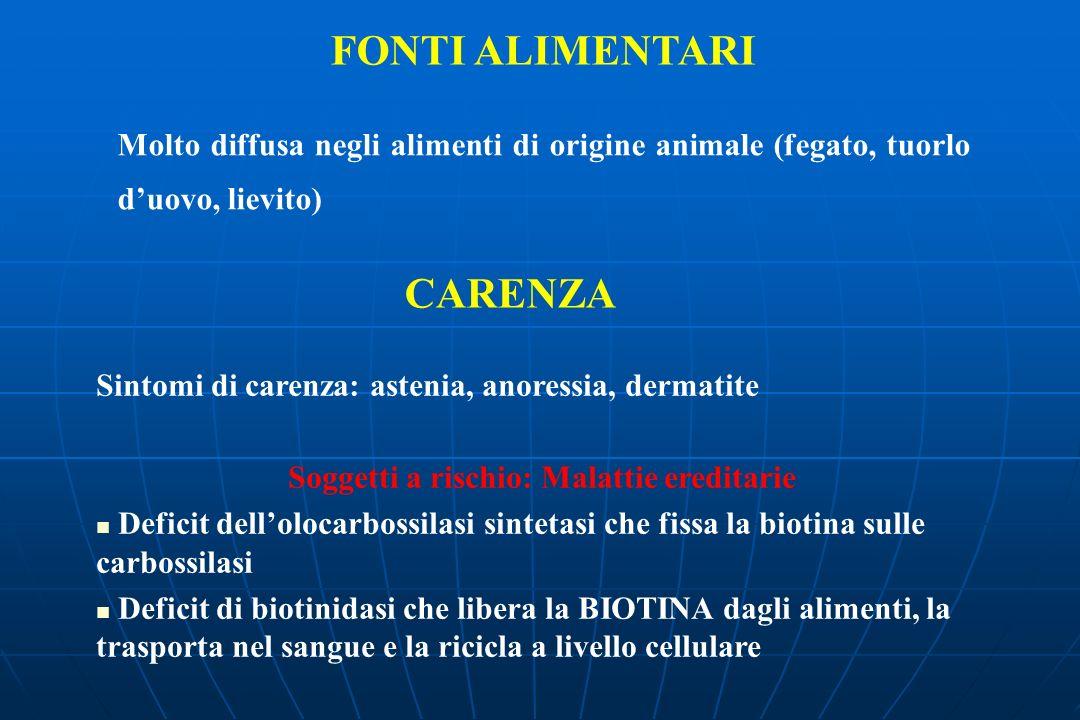 FONTI ALIMENTARI Molto diffusa negli alimenti di origine animale (fegato, tuorlo duovo, lievito) CARENZA Sintomi di carenza: astenia, anoressia, derma