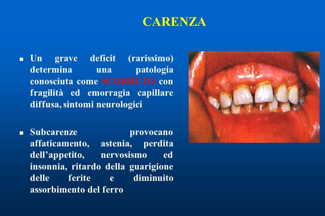 Un grave deficit (rarissimo) determina una patologia conosciuta come SCORBUTO con fragilità ed emorragia capillare diffusa, sintomi neurologici Subcar