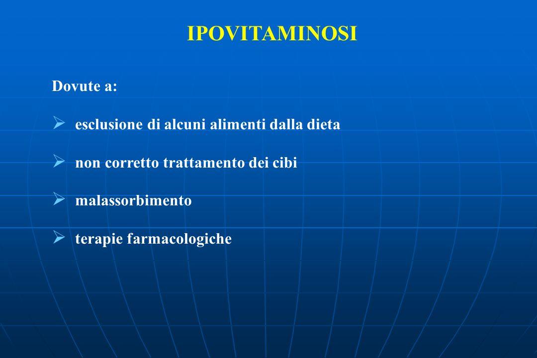 IPOVITAMINOSI Dovute a: esclusione di alcuni alimenti dalla dieta non corretto trattamento dei cibi malassorbimento terapie farmacologiche
