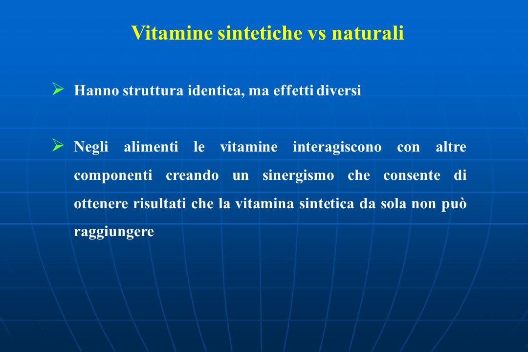 Vitamine sintetiche vs naturali Hanno struttura identica, ma effetti diversi Negli alimenti le vitamine interagiscono con altre componenti creando un sinergismo che consente di ottenere risultati che la vitamina sintetica da sola non può raggiungere