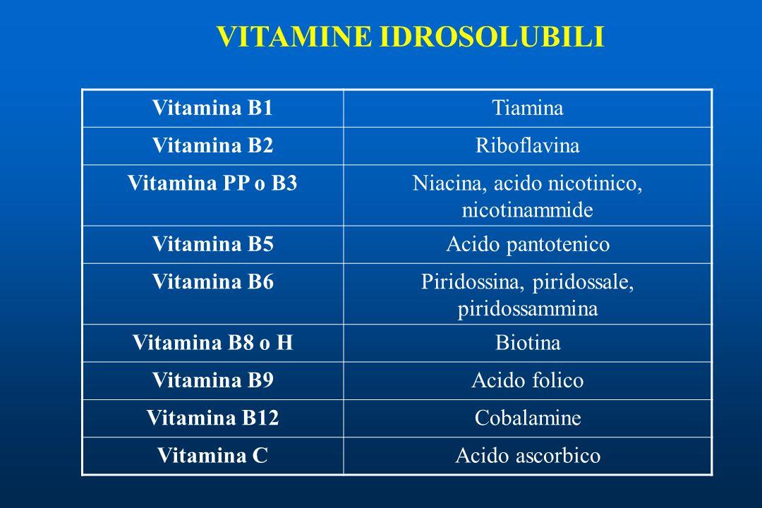 VITAMINE IDROSOLUBILI Vitamina B1Tiamina Vitamina B2Riboflavina Vitamina PP o B3Niacina, acido nicotinico, nicotinammide Vitamina B5Acido pantotenico Vitamina B6Piridossina, piridossale, piridossammina Vitamina B8 o HBiotina Vitamina B9Acido folico Vitamina B12Cobalamine Vitamina CAcido ascorbico