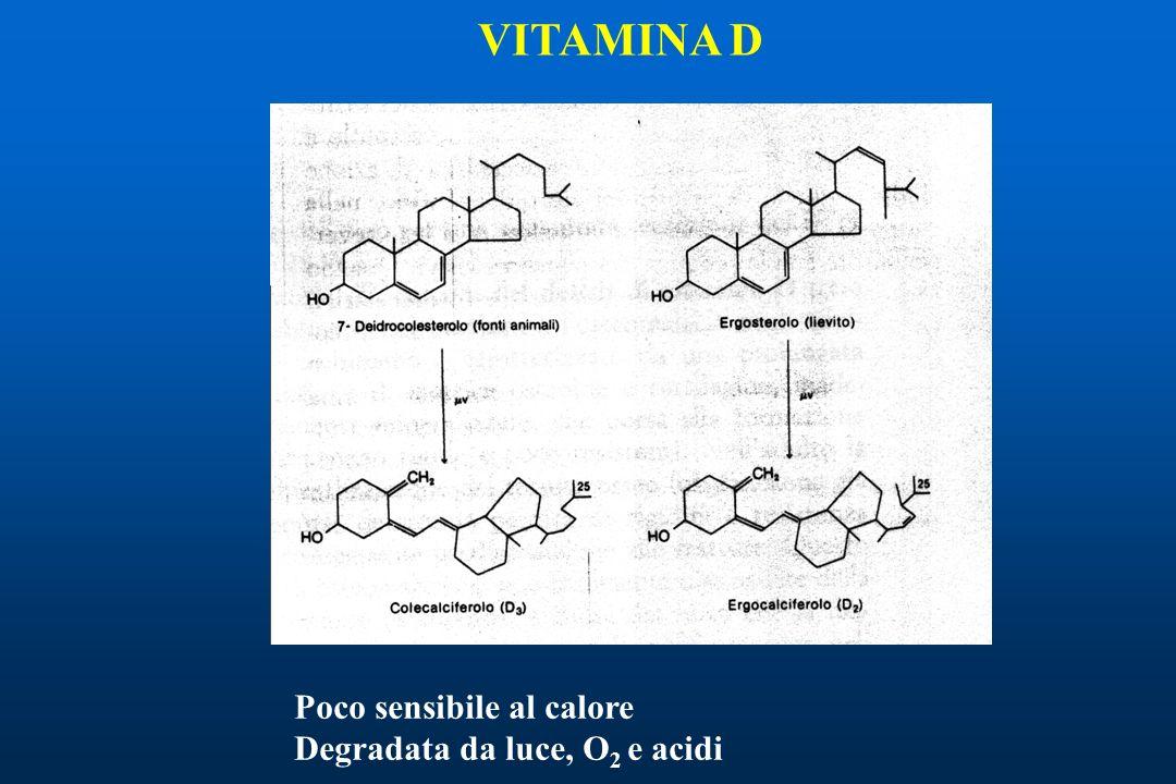 VITAMINA D Poco sensibile al calore Degradata da luce, O 2 e acidi