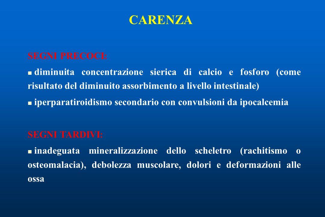 SEGNI PRECOCI: diminuita concentrazione sierica di calcio e fosforo (come risultato del diminuito assorbimento a livello intestinale) iperparatiroidismo secondario con convulsioni da ipocalcemia SEGNI TARDIVI: inadeguata mineralizzazione dello scheletro (rachitismo o osteomalacia), debolezza muscolare, dolori e deformazioni alle ossa CARENZA