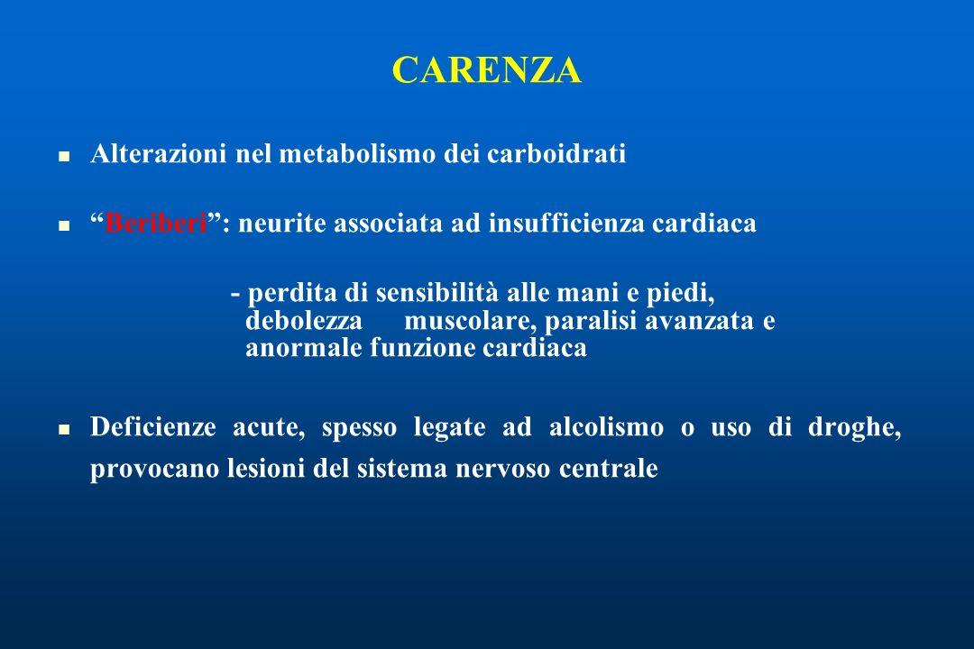 Alterazioni nel metabolismo dei carboidrati Beriberi: neurite associata ad insufficienza cardiaca - perdita di sensibilità alle mani e piedi, debolezz