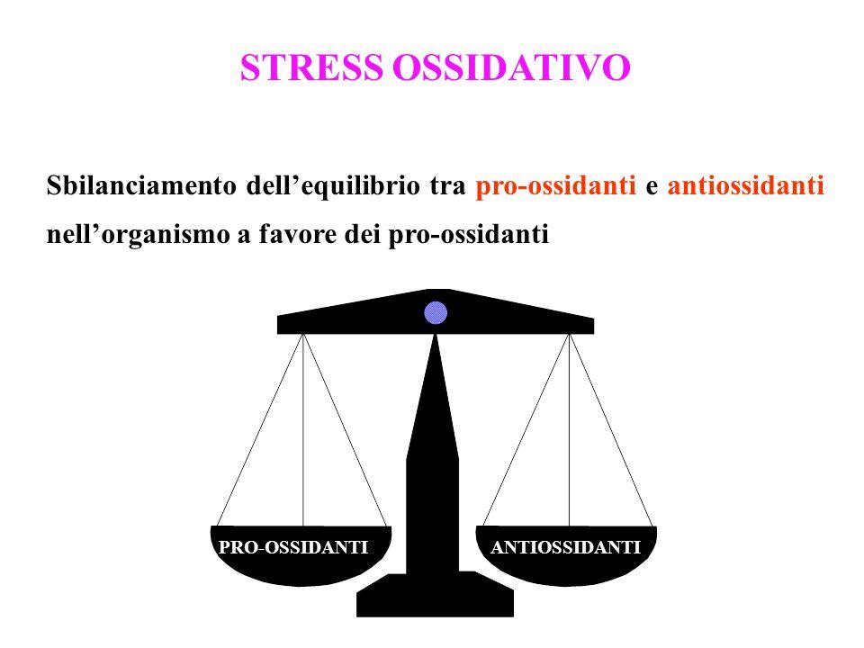 PRO-OSSIDANTIANTIOSSIDANTI STRESS OSSIDATIVO Sbilanciamento dellequilibrio tra pro-ossidanti e antiossidanti nellorganismo a favore dei pro-ossidanti